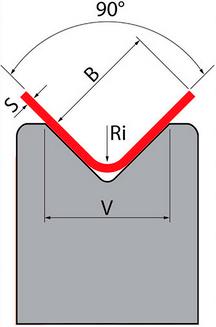 схема гибки